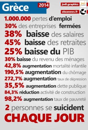 stats-fr